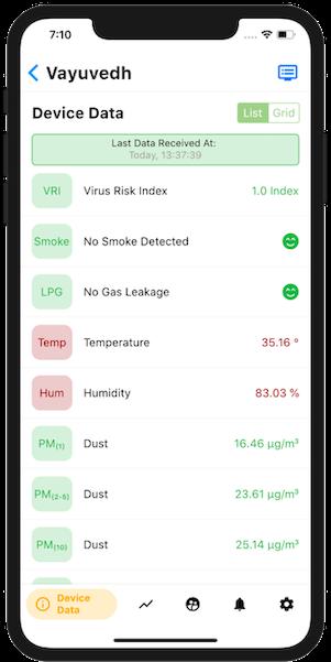 SDD_List_Mobile_VV